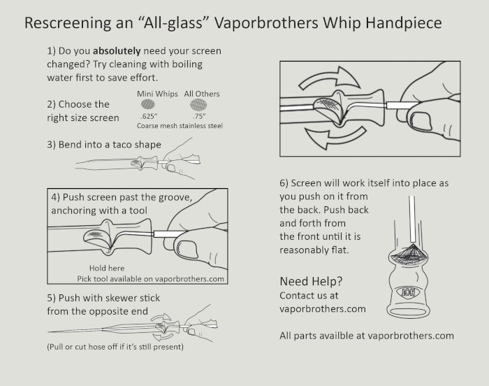 Whip screening instructions